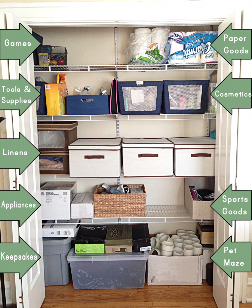 closet organizers categories