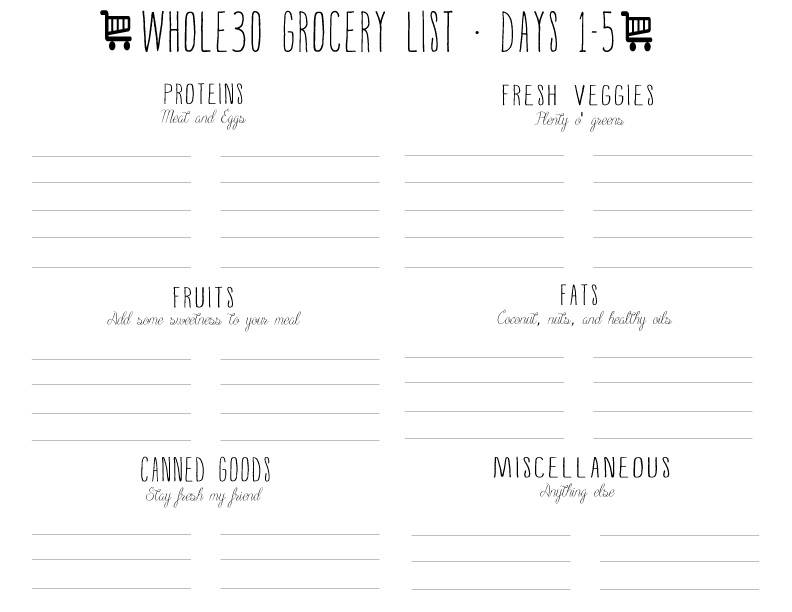 Preparing your Whole30: Free Printables (Fit your whole meal plan on ...